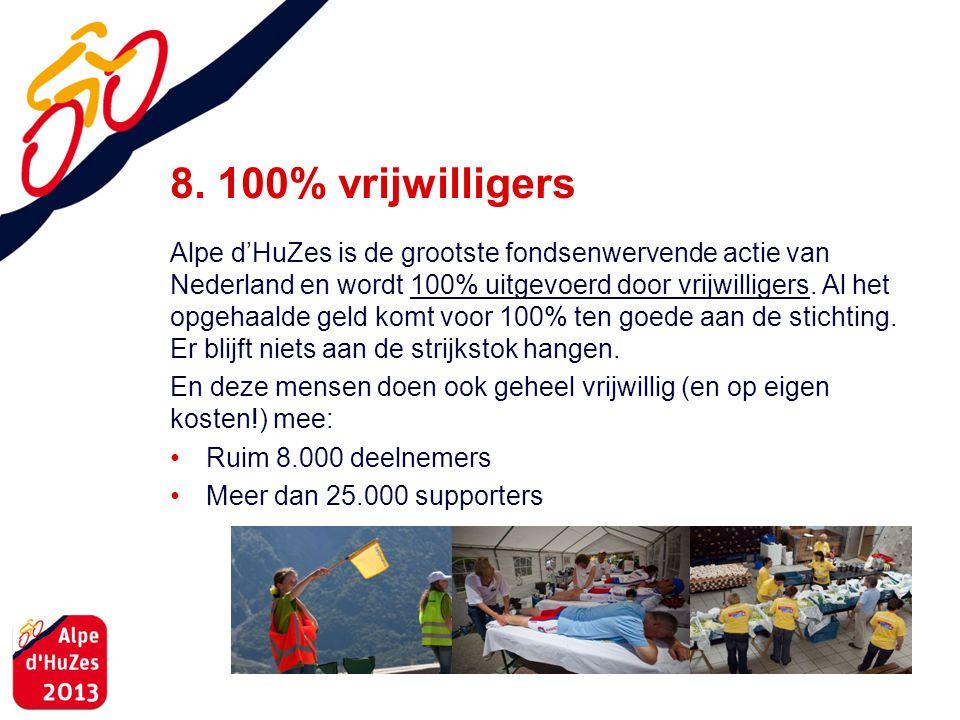 8. 100% vrijwilligers