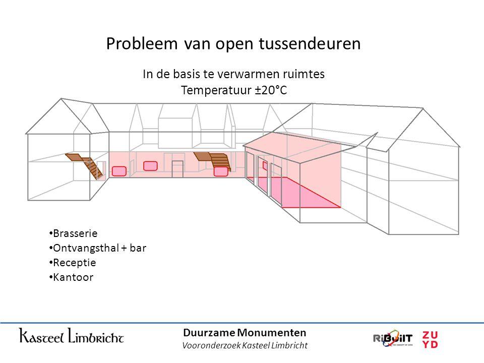 Probleem van open tussendeuren