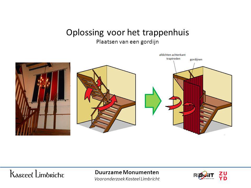 Oplossing voor het trappenhuis