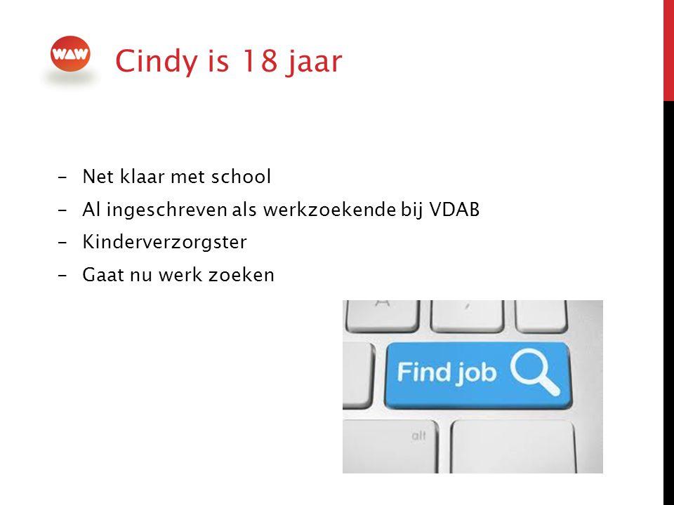 Cindy is 18 jaar Net klaar met school