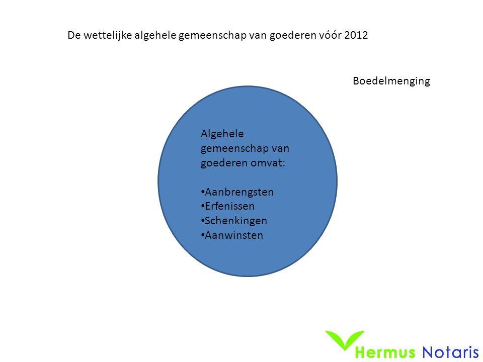 De wettelijke algehele gemeenschap van goederen vóór 2012