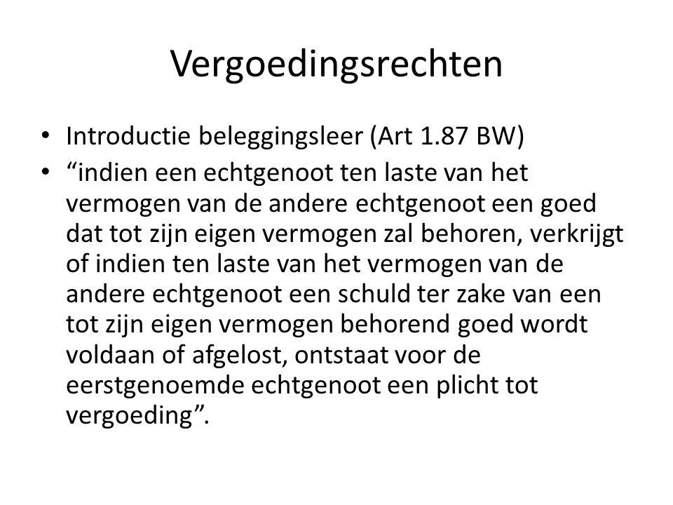 Vergoedingsrechten Introductie beleggingsleer (Art 1.87 BW)