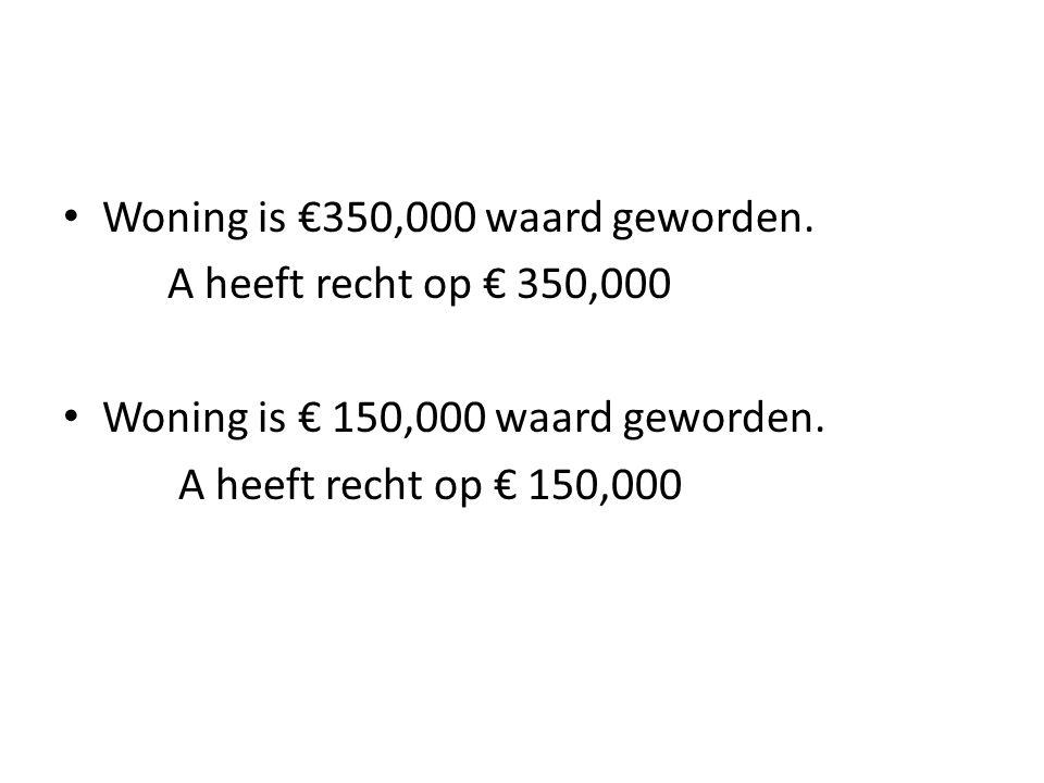 Woning is €350,000 waard geworden.