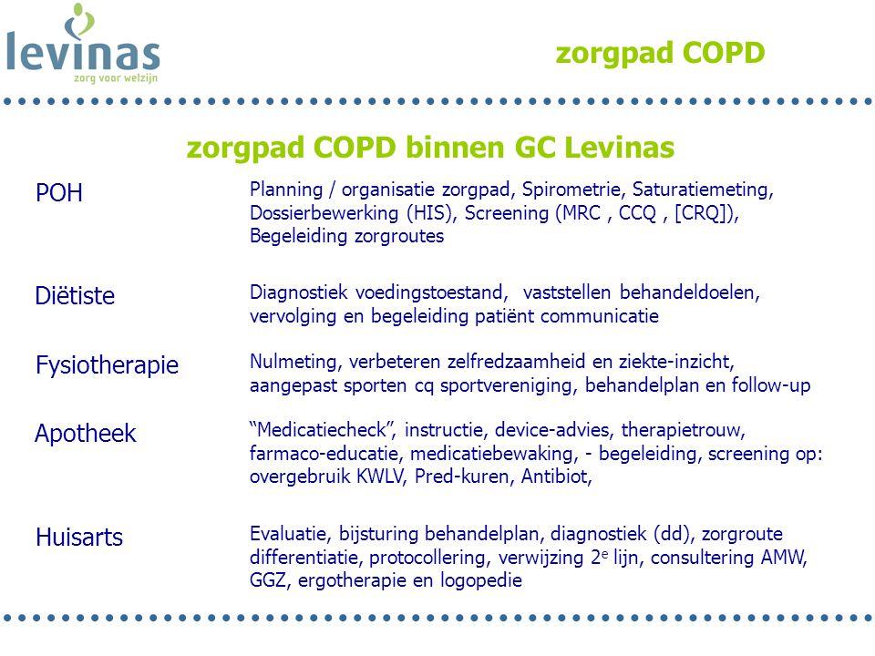 zorgpad COPD binnen GC Levinas
