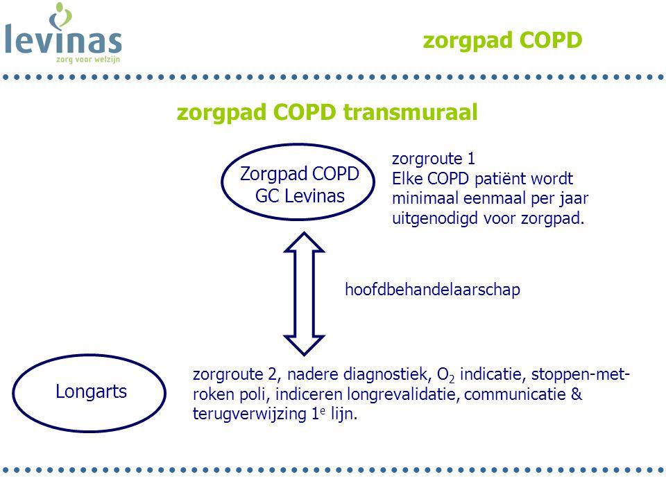 zorgpad COPD transmuraal