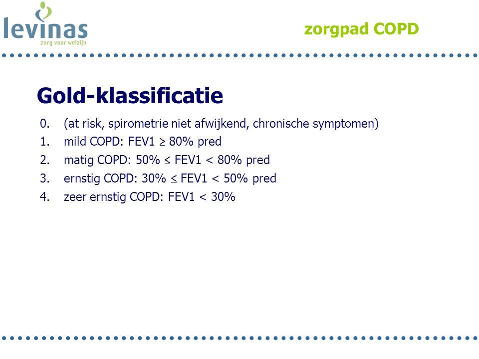Gold-klassificatie zorgpad COPD