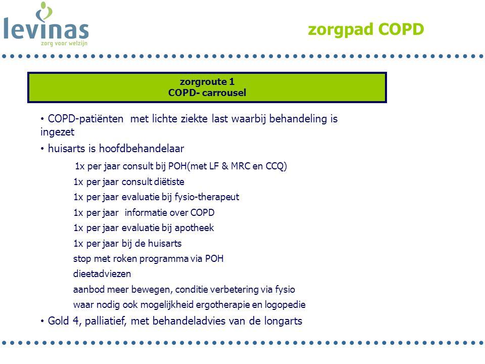 zorgpad COPD zorgroute 1. COPD- carrousel. COPD-patiënten met lichte ziekte last waarbij behandeling is ingezet.