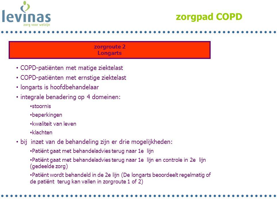 zorgpad COPD COPD-patiënten met matige ziektelast