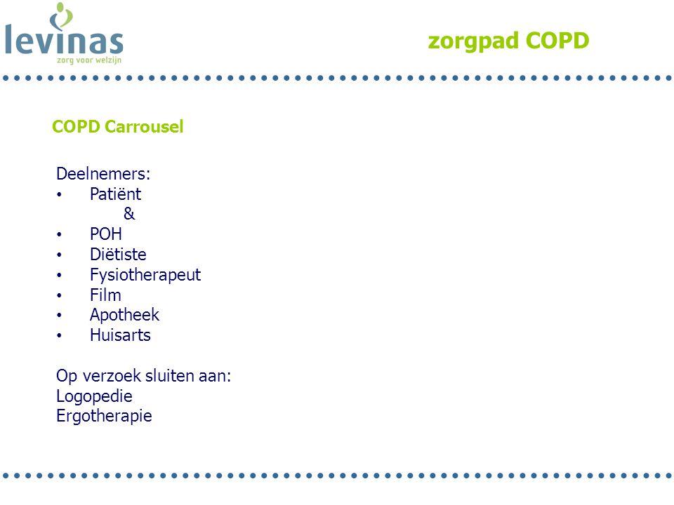 zorgpad COPD COPD Carrousel Deelnemers: Patiënt & POH Diëtiste