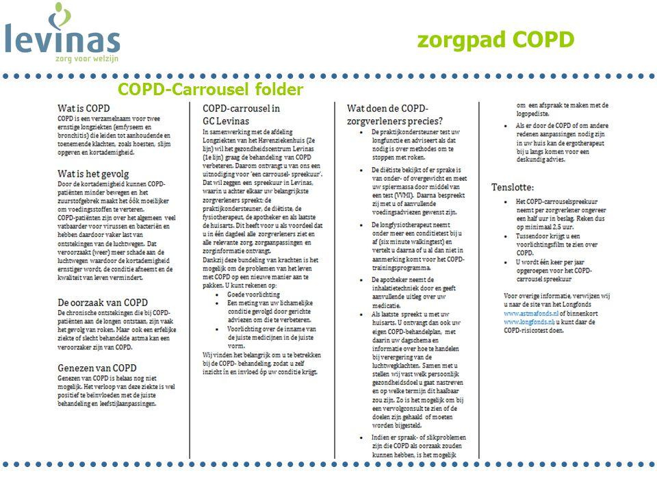 zorgpad COPD COPD-Carrousel folder