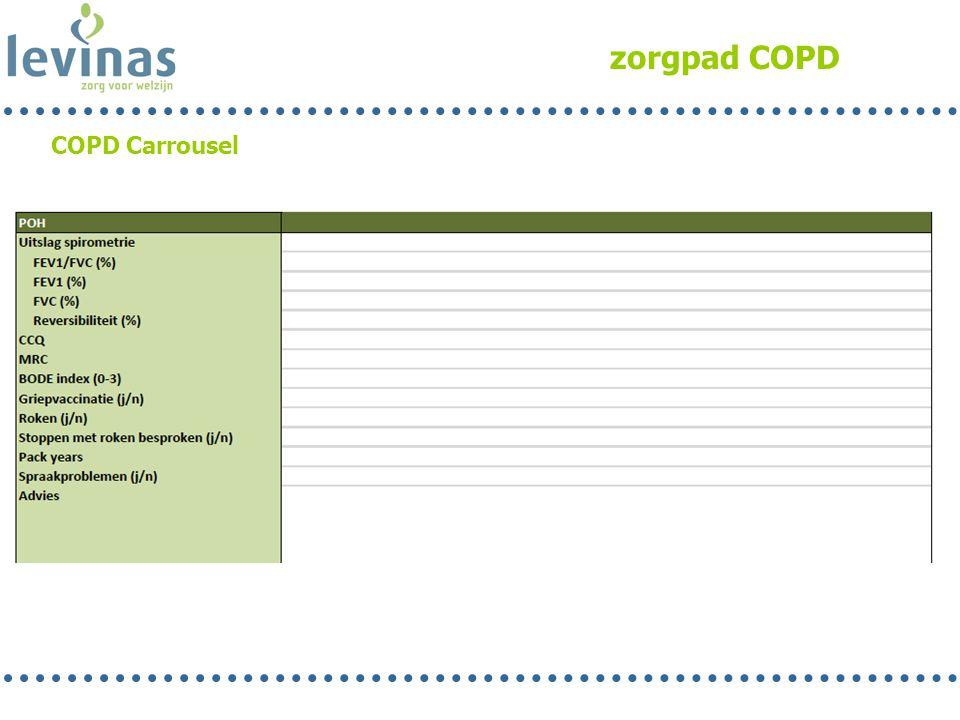 zorgpad COPD COPD Carrousel Jolande