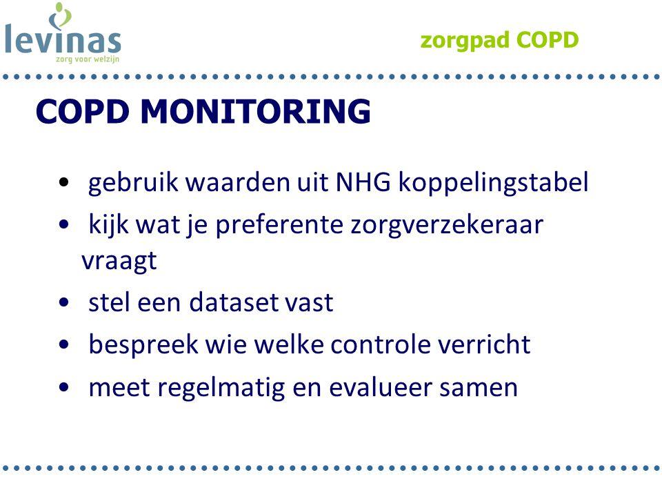 COPD MONITORING gebruik waarden uit NHG koppelingstabel
