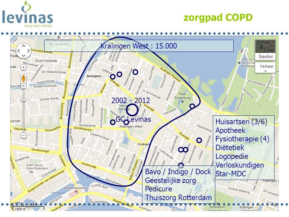 zorgpad COPD Kralingen West : 15.000 2002 - 2012 GC Levinas