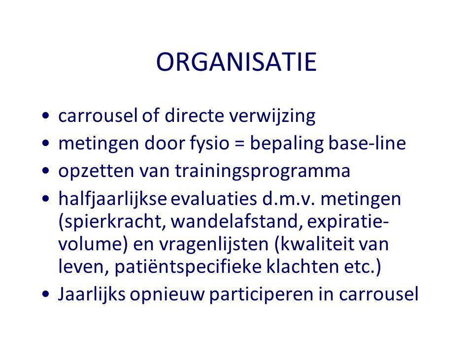 ORGANISATIE carrousel of directe verwijzing