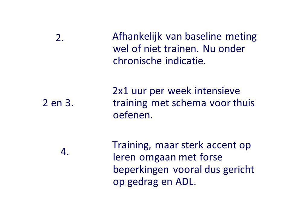 2. 2 en 3. 4. Afhankelijk van baseline meting wel of niet trainen. Nu onder chronische indicatie.