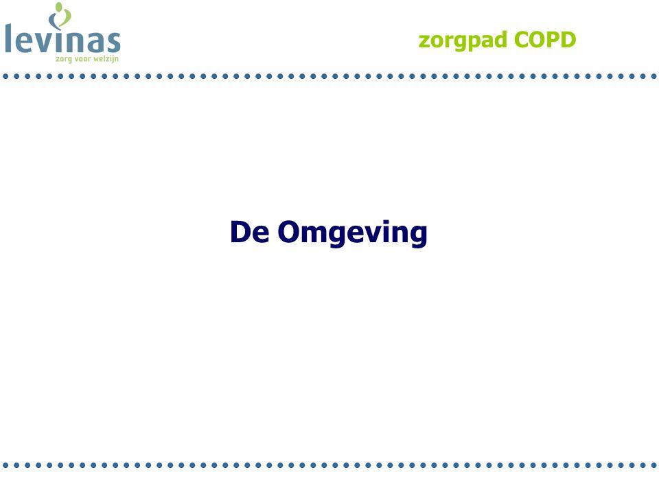 zorgpad COPD De Omgeving Rob 8