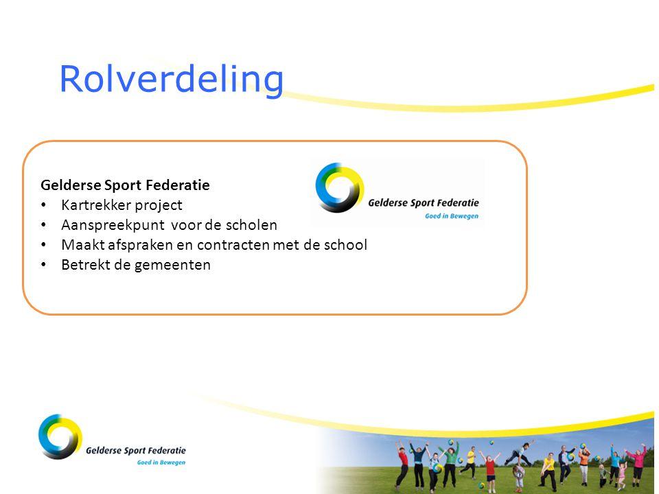 Rolverdeling Gelderse Sport Federatie Kartrekker project