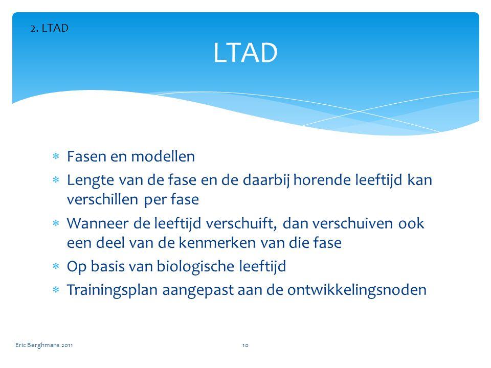 LTAD 2. LTAD. Fasen en modellen. Lengte van de fase en de daarbij horende leeftijd kan verschillen per fase.