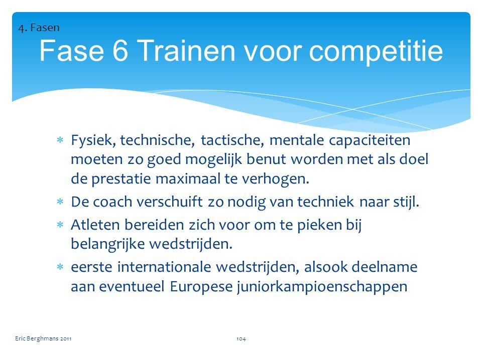 Fase 6 Trainen voor competitie