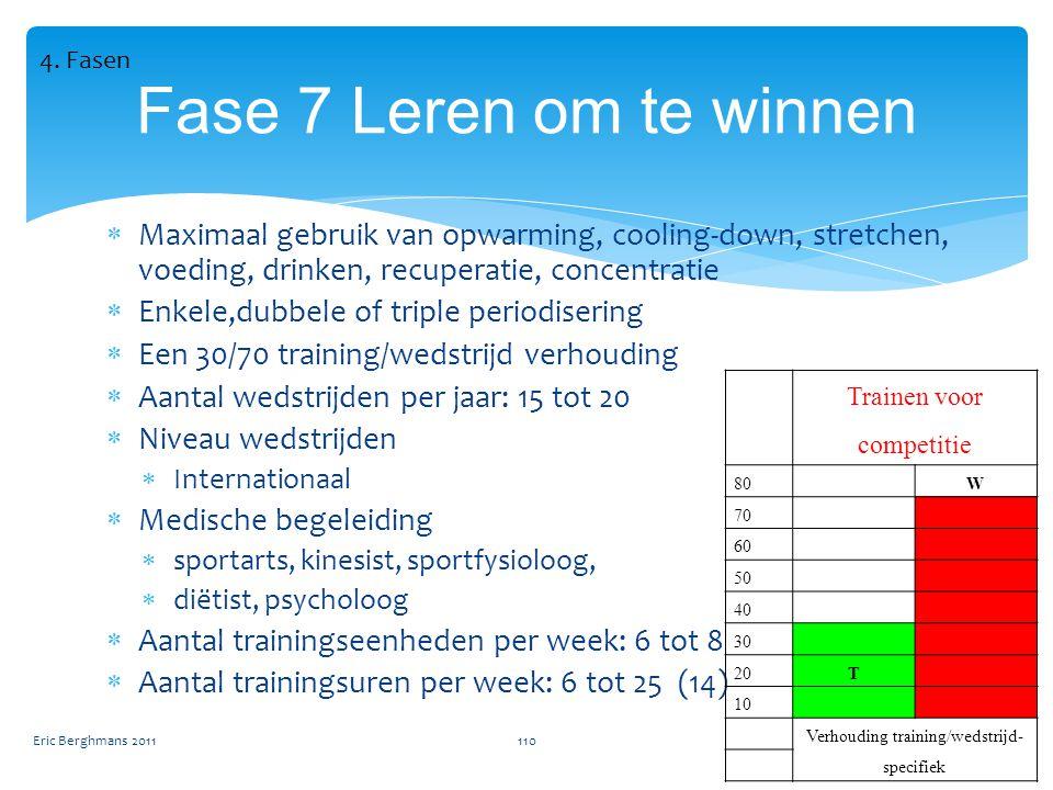 4. Fasen Fase 7 Leren om te winnen. Maximaal gebruik van opwarming, cooling-down, stretchen, voeding, drinken, recuperatie, concentratie.