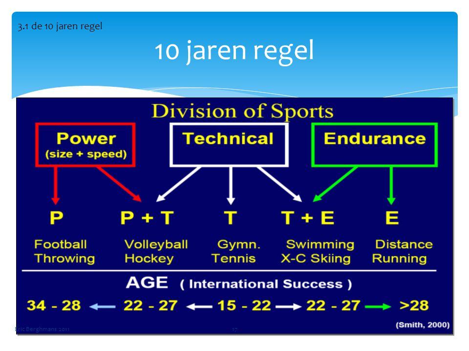 3.1 de 10 jaren regel 10 jaren regel Eric Berghmans 2011