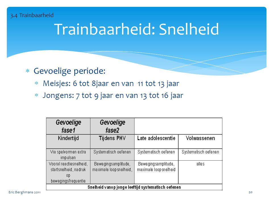 Trainbaarheid: Snelheid