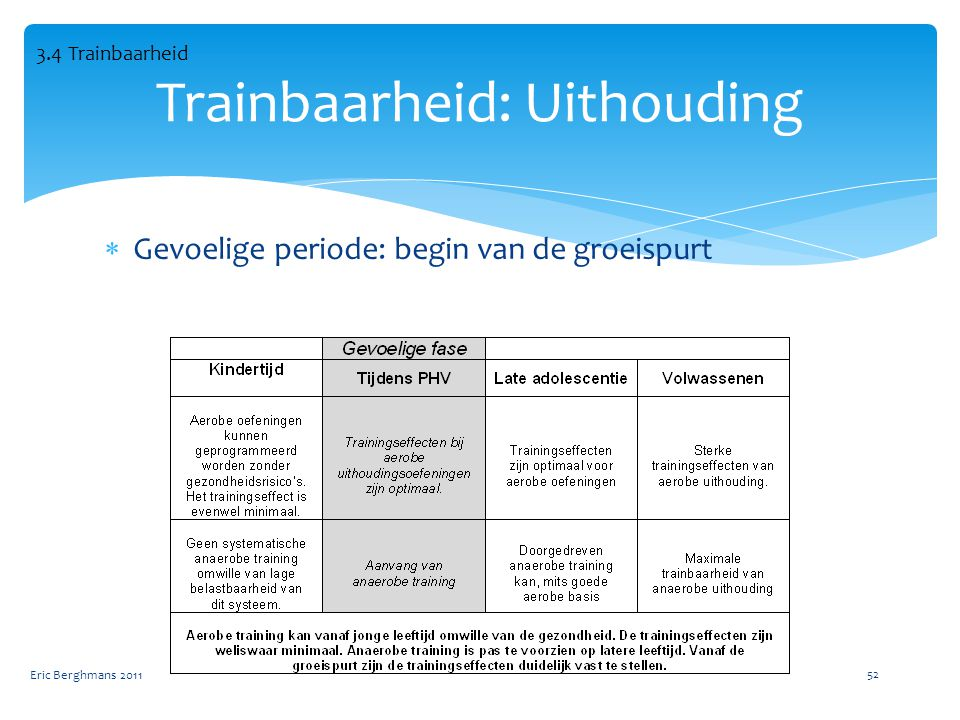 Trainbaarheid: Uithouding
