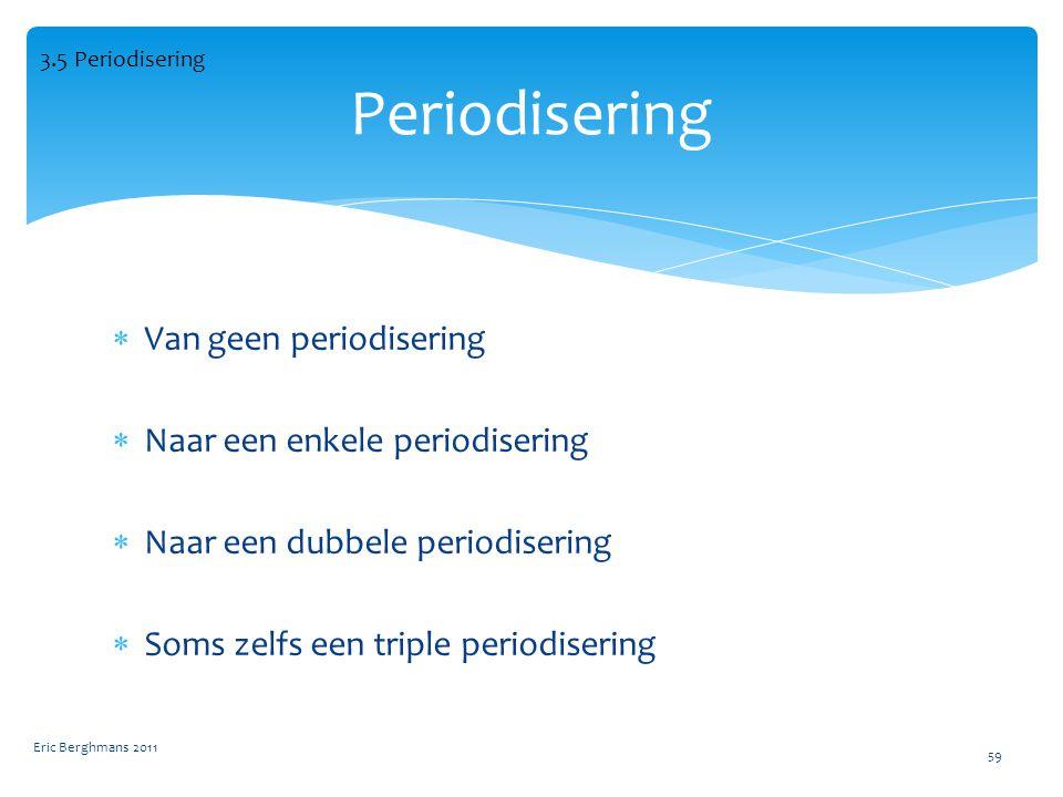 Periodisering Van geen periodisering Naar een enkele periodisering