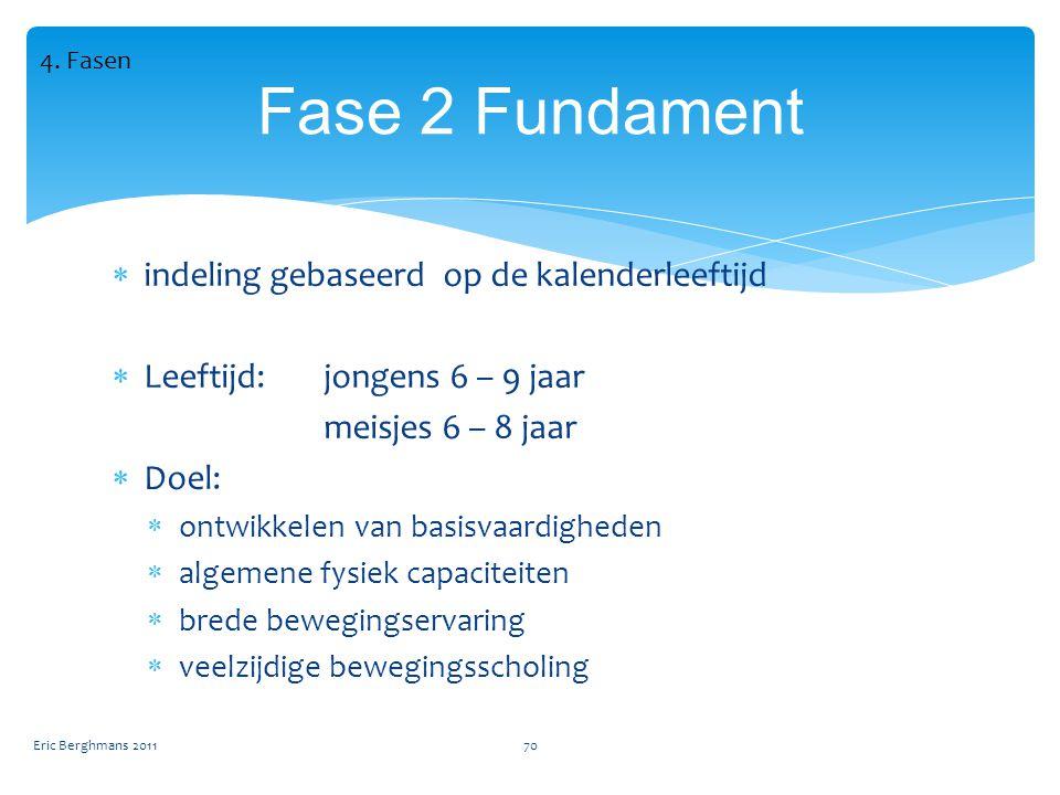 Fase 2 Fundament indeling gebaseerd op de kalenderleeftijd