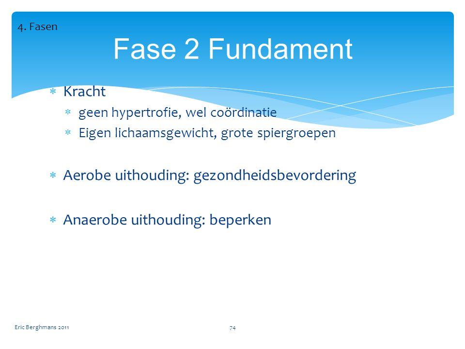 Fase 2 Fundament Kracht Aerobe uithouding: gezondheidsbevordering