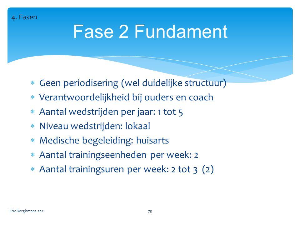 Fase 2 Fundament Geen periodisering (wel duidelijke structuur)