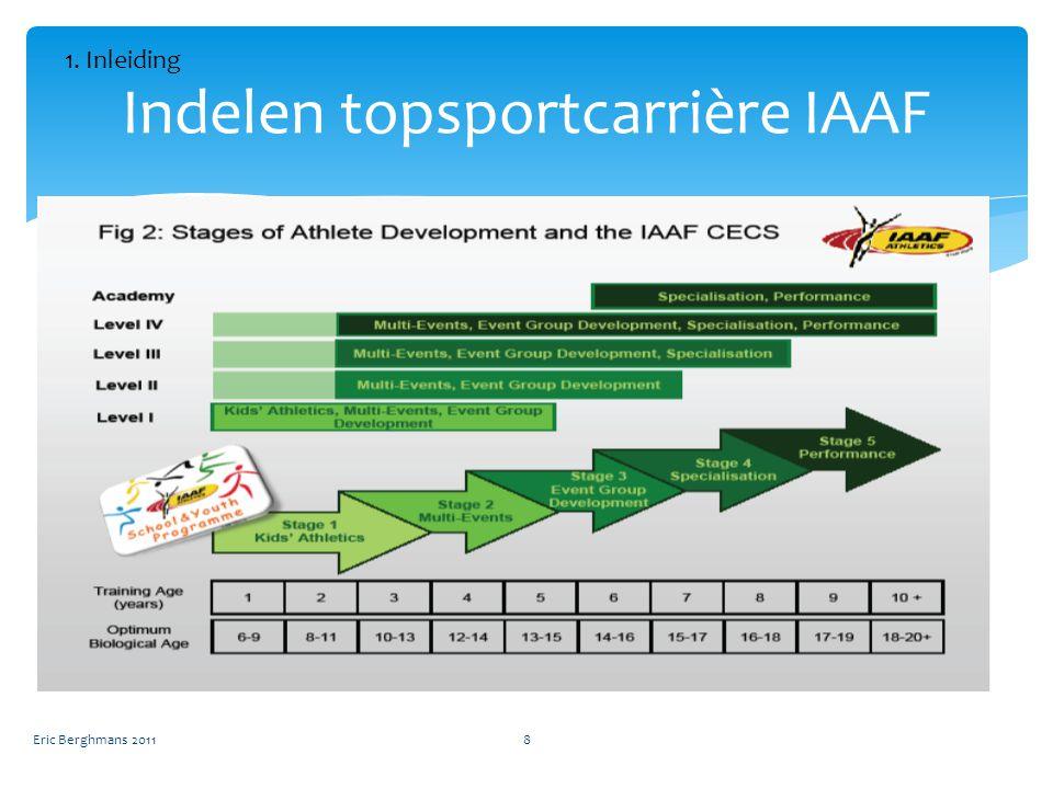 Indelen topsportcarrière IAAF