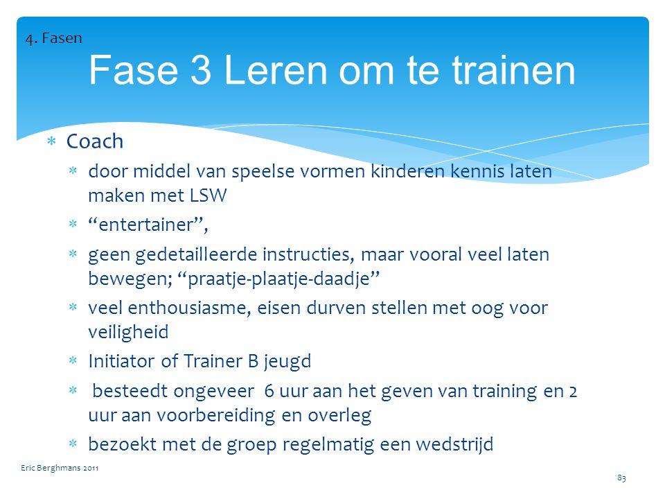 Fase 3 Leren om te trainen