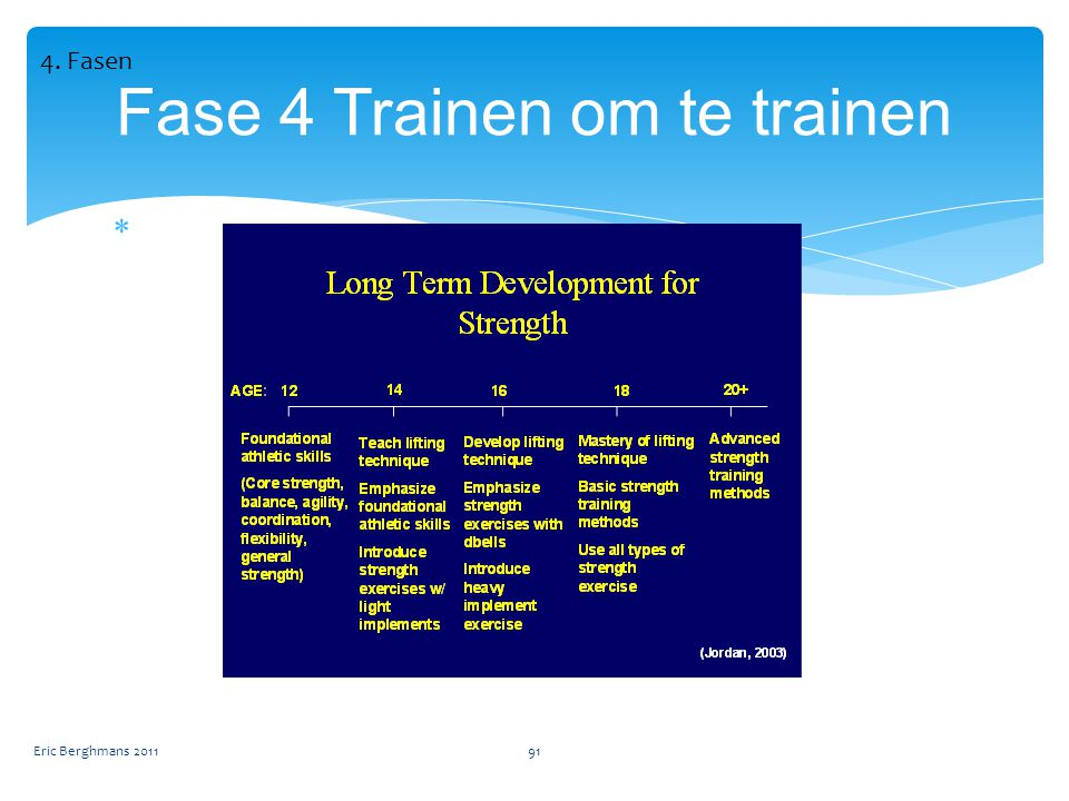 Fase 4 Trainen om te trainen