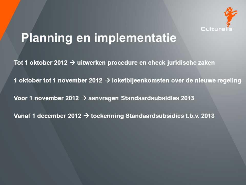 Planning en implementatie