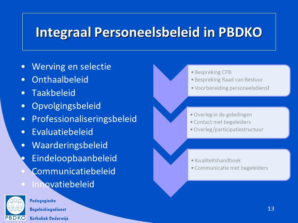 Integraal Personeelsbeleid in PBDKO
