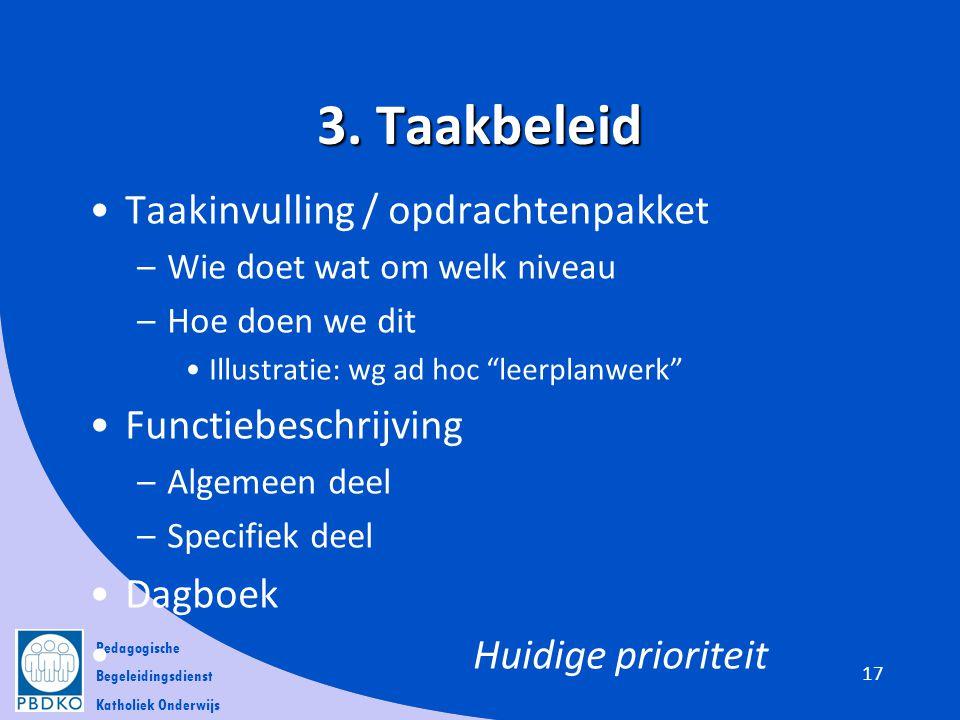 3. Taakbeleid Taakinvulling / opdrachtenpakket Functiebeschrijving