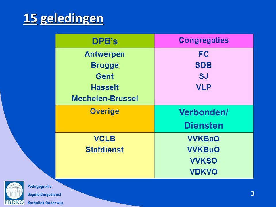 15 geledingen DPB's Verbonden/ Diensten Congregaties Antwerpen Brugge