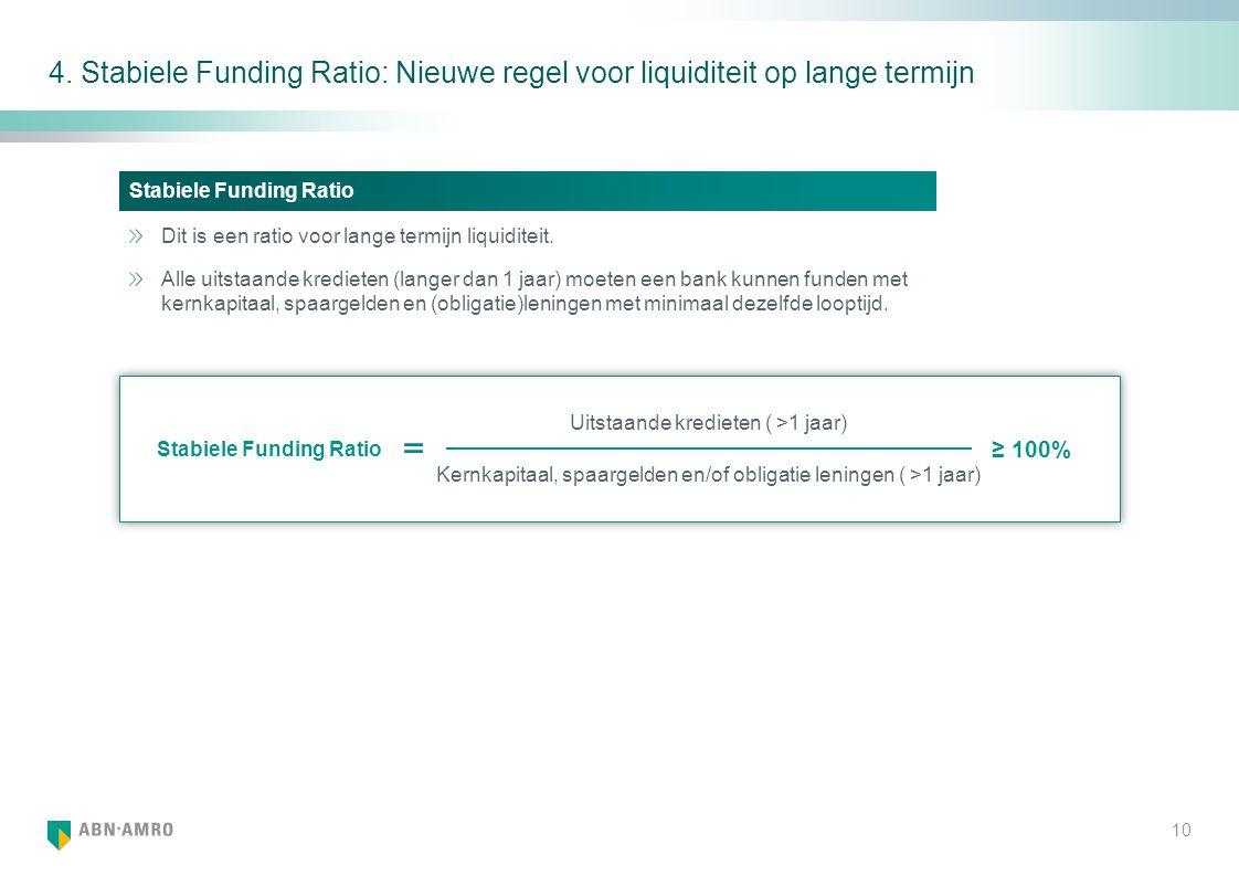 4. Stabiele Funding Ratio: Nieuwe regel voor liquiditeit op lange termijn