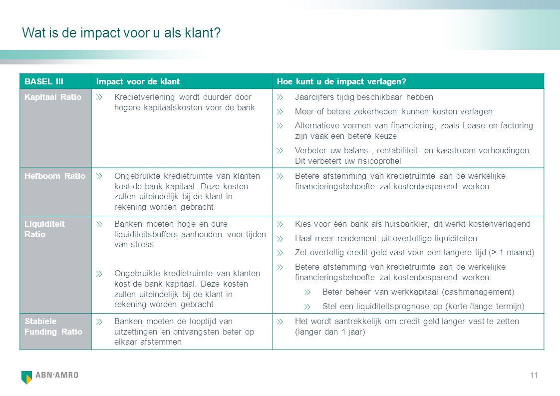 Wat is de impact voor u als klant