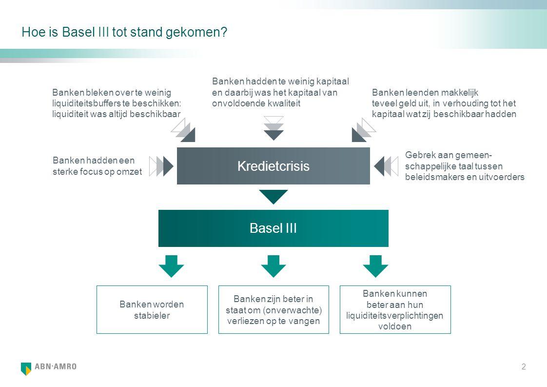 Hoe is Basel III tot stand gekomen