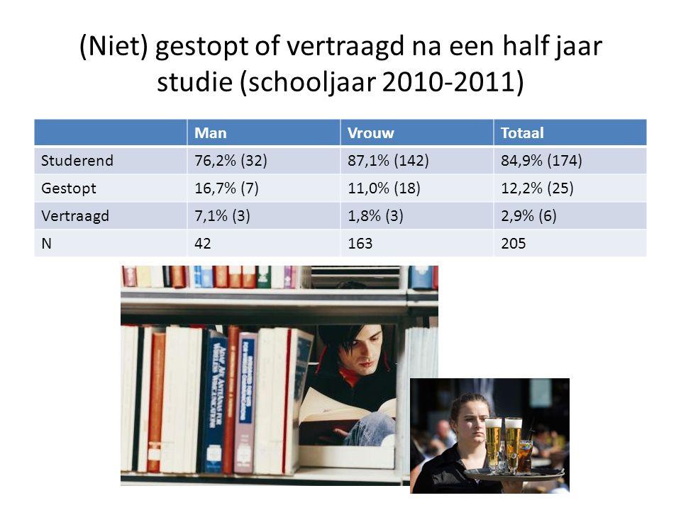 (Niet) gestopt of vertraagd na een half jaar studie (schooljaar 2010-2011)