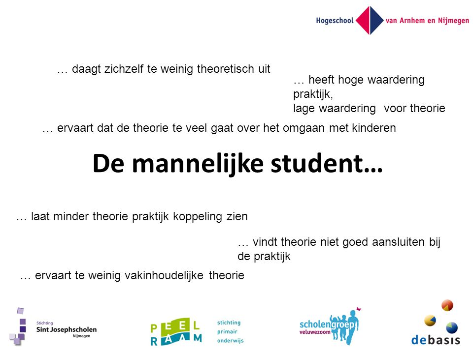 De mannelijke student…