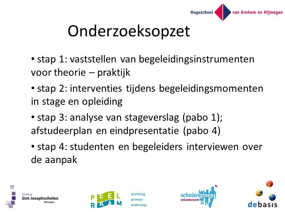 Onderzoeksopzet stap 1: vaststellen van begeleidingsinstrumenten voor theorie – praktijk.
