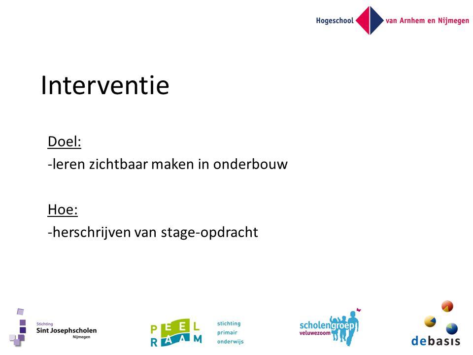 Interventie Doel: -leren zichtbaar maken in onderbouw Hoe: