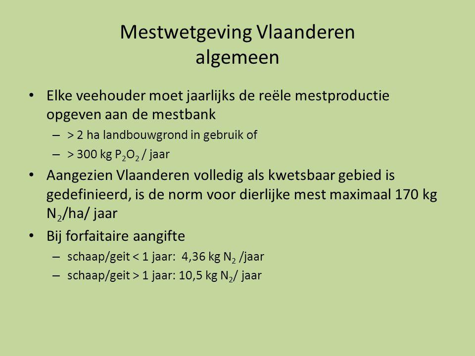 Mestwetgeving Vlaanderen algemeen