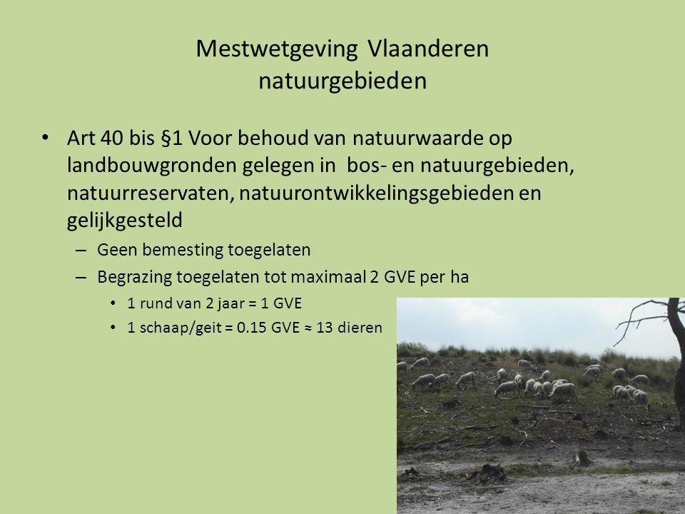 Mestwetgeving Vlaanderen natuurgebieden