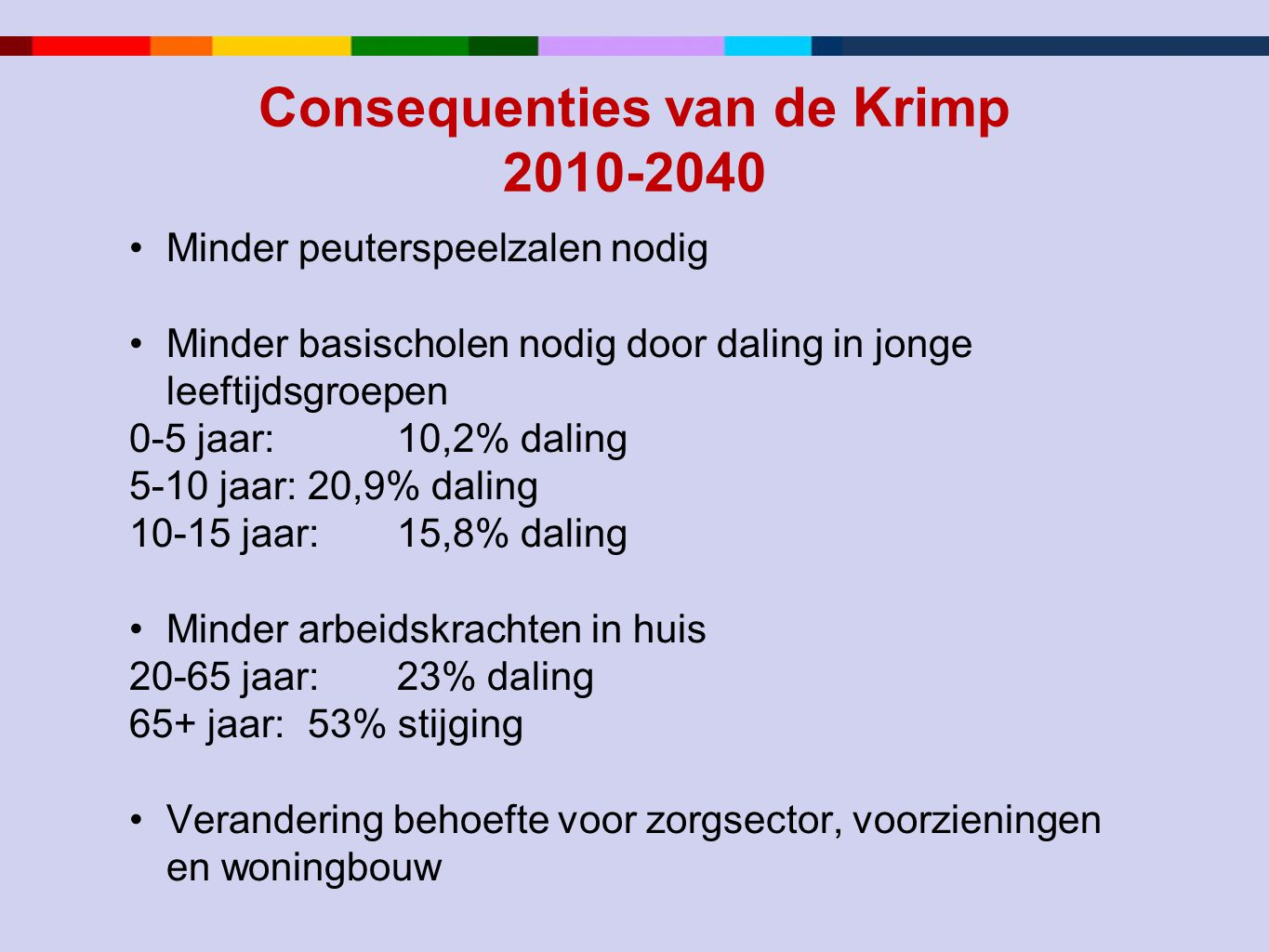 Consequenties van de Krimp