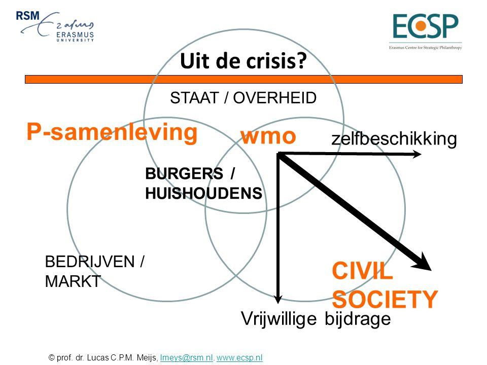 Uit de crisis P-samenleving wmo CIVIL SOCIETY zelfbeschikking
