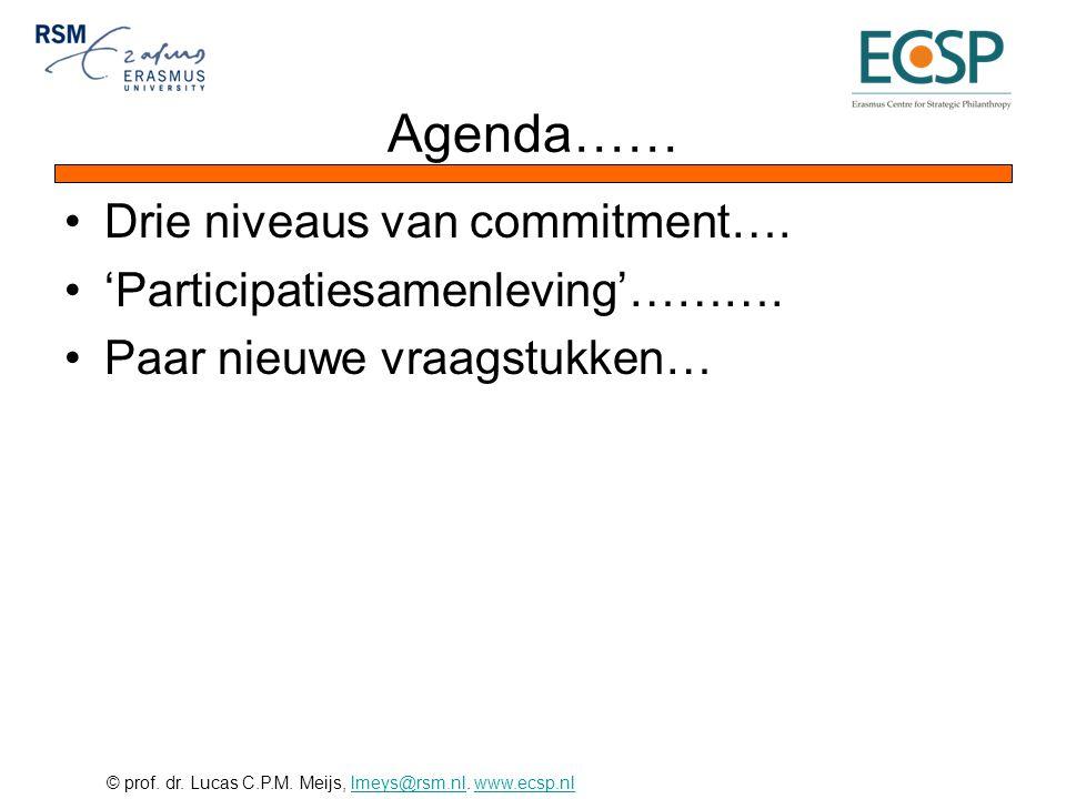 Agenda…… Drie niveaus van commitment…. 'Participatiesamenleving'……….